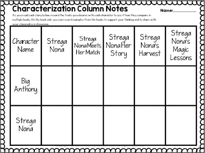 characterization2bcolumn2bnotes-5236039