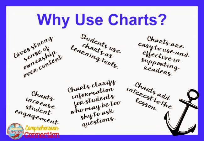 why2buse2bcharts-5016424