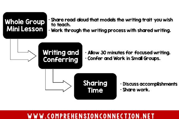 writing2bworkshop2bplan-8651158
