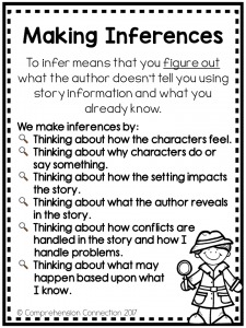 If you're teaching your students to make inferences, you might start with this print and go anchor chart. It is part of a mentor text lesson featuring Silver Packages by Cynthia Rylant.